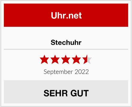 No Name Stechuhr Test