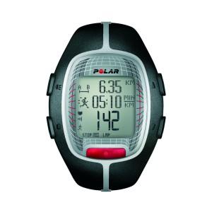 GPS Uhren